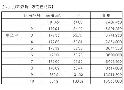 ファミリア森町販売価格表.png